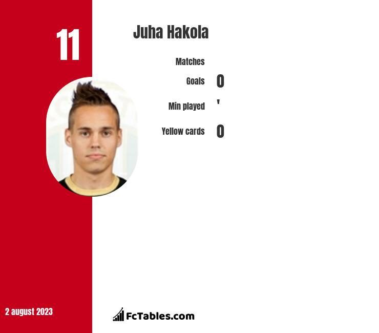 Juha Hakola infographic