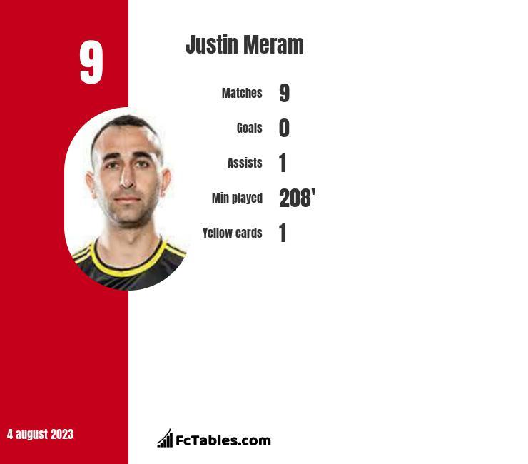 Justin Meram infographic