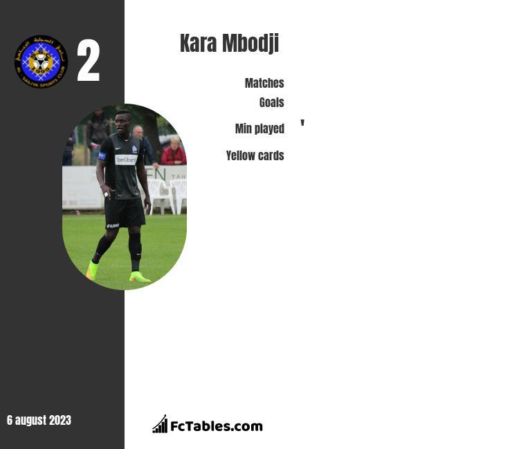Kara Mbodji infographic