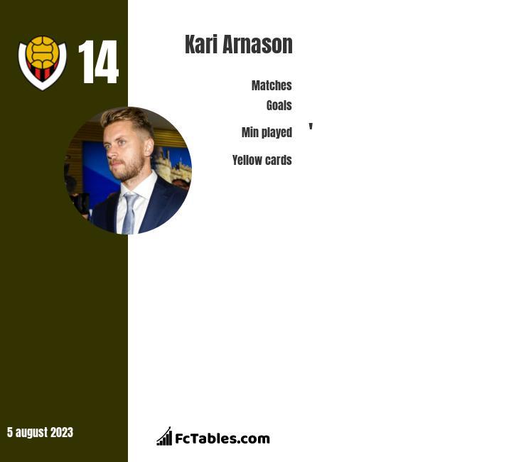 Kari Arnason infographic