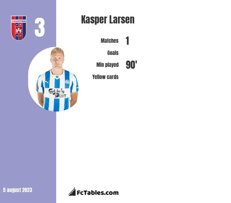 Kasper Larsen infographic