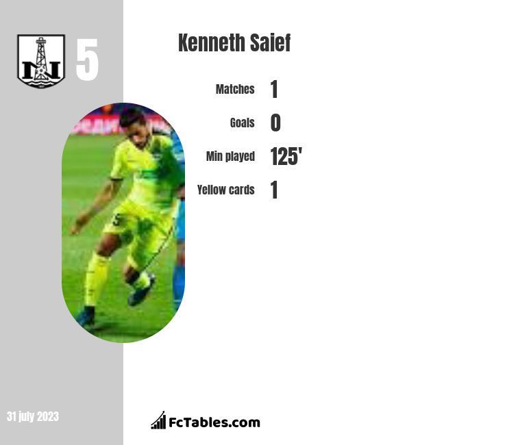 Kenneth Saief infographic