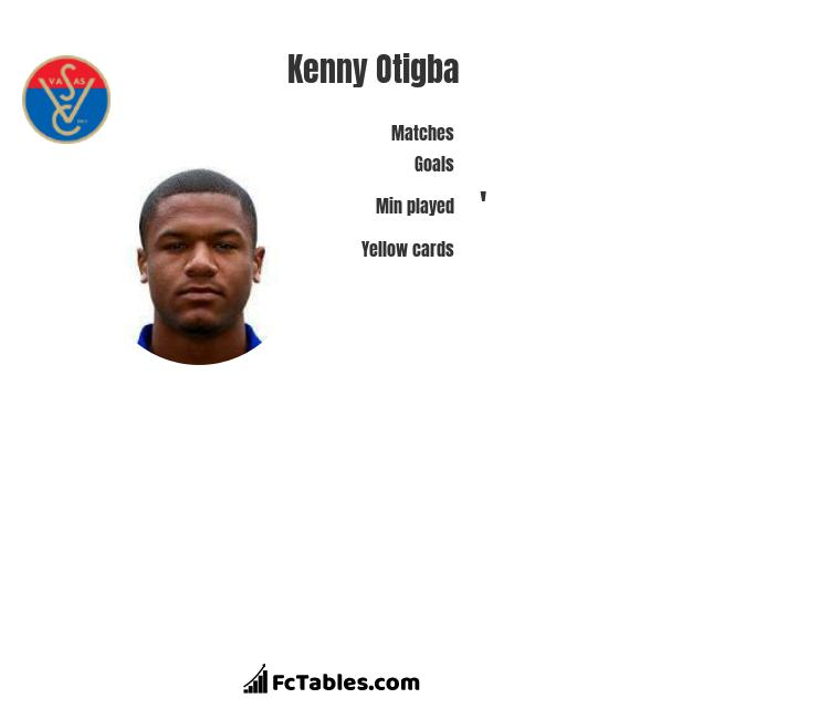Kenny Otigba infographic