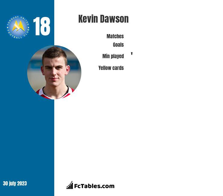 Kevin Dawson infographic