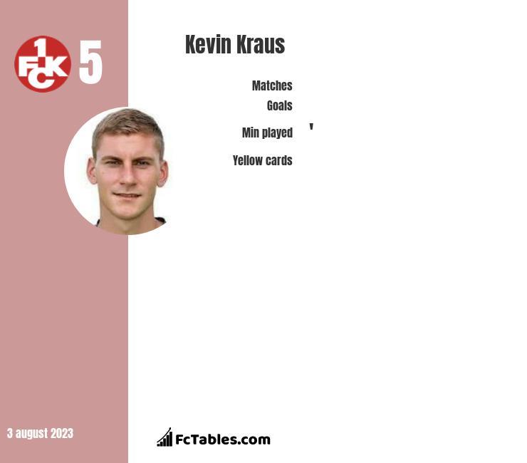 Kevin Kraus infographic