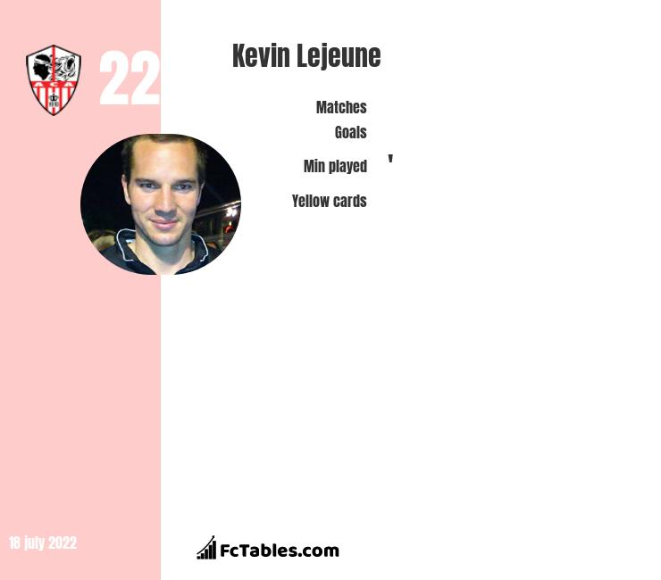 Kevin Lejeune infographic