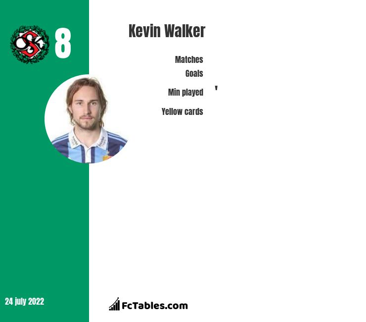 Kevin Walker infographic