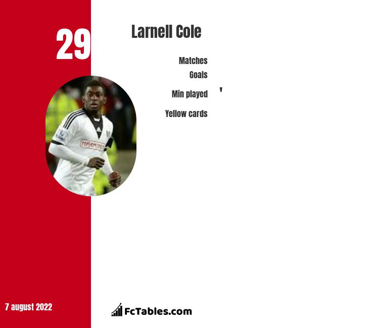 Larnell Cole infographic