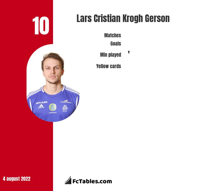 Lars Cristian Krogh Gerson infographic