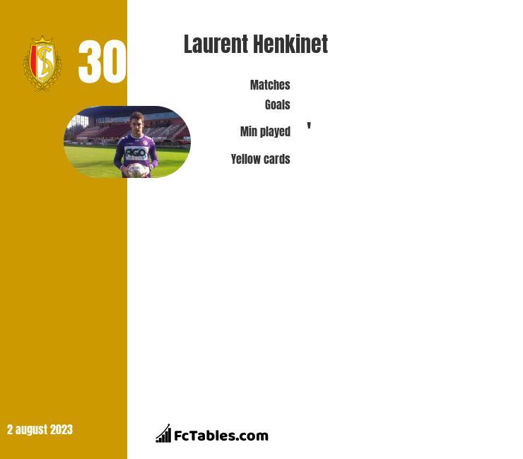 Laurent Henkinet infographic