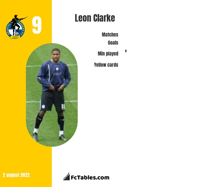 Leon Clarke infographic statistics for Sheffield United
