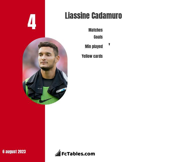 Liassine Cadamuro infographic