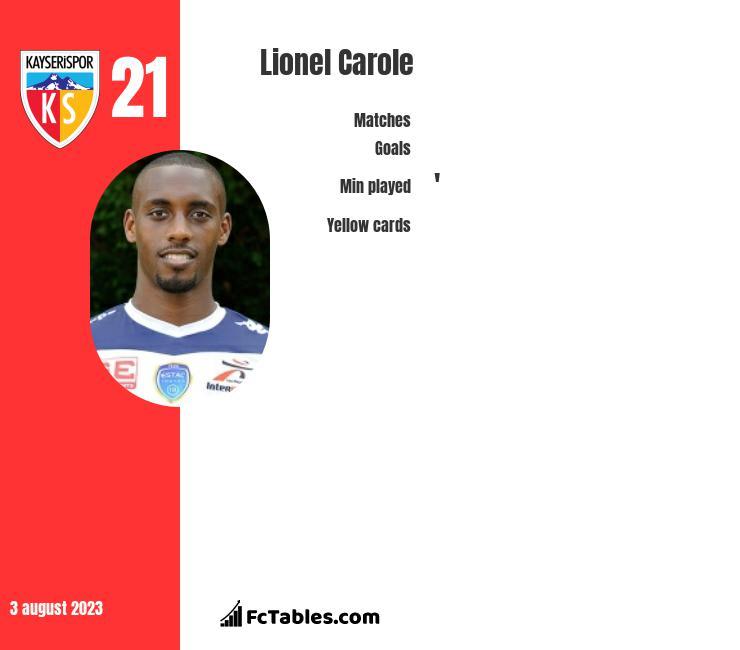 Lionel Carole infographic