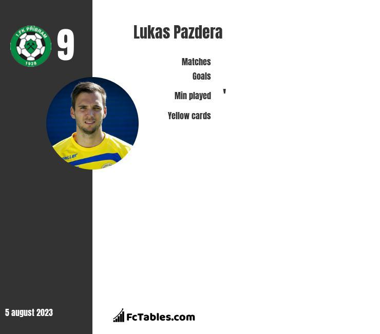 Lukas Pazdera infographic