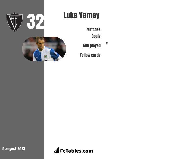 Luke Varney infographic