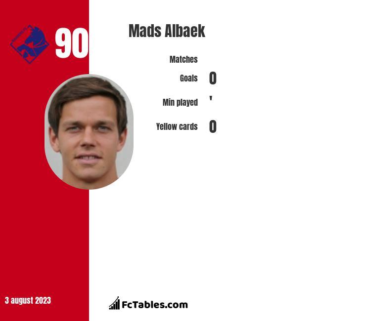 Mads Albaek infographic