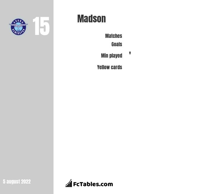 Madson infographic