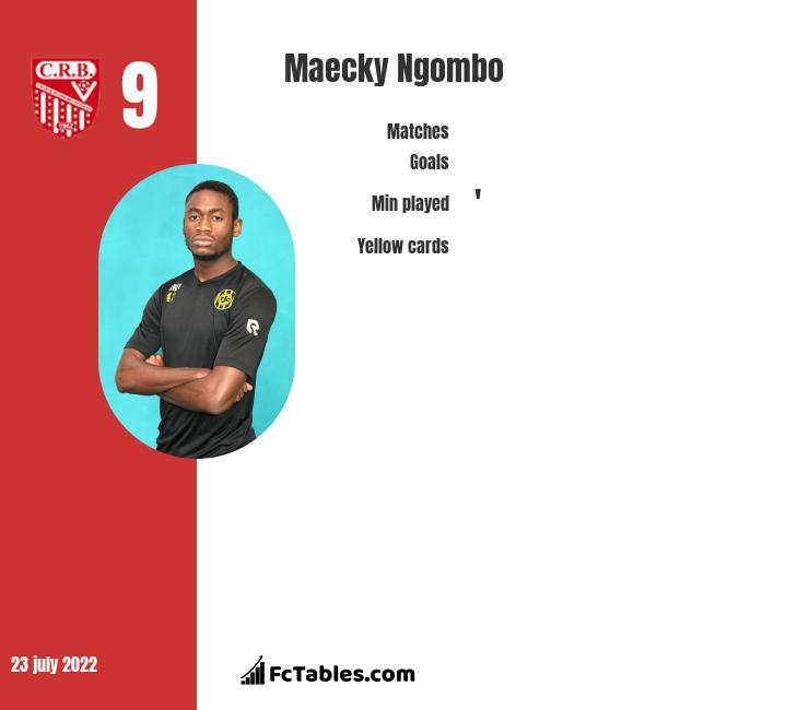 Maecky Ngombo infographic statistics for Go Ahead Eagles