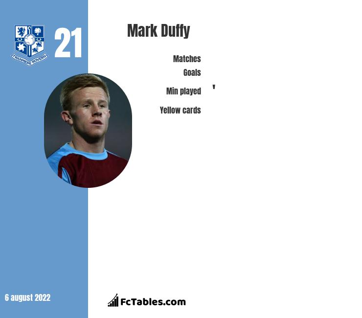 Mark Duffy infographic