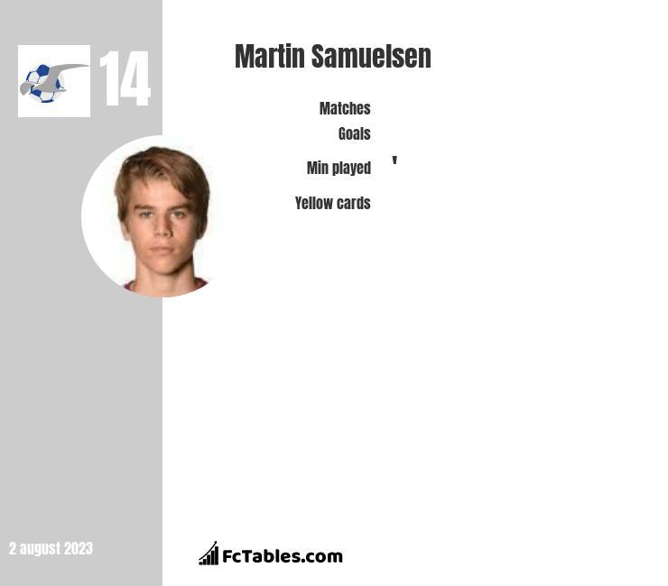Martin Samuelsen infographic