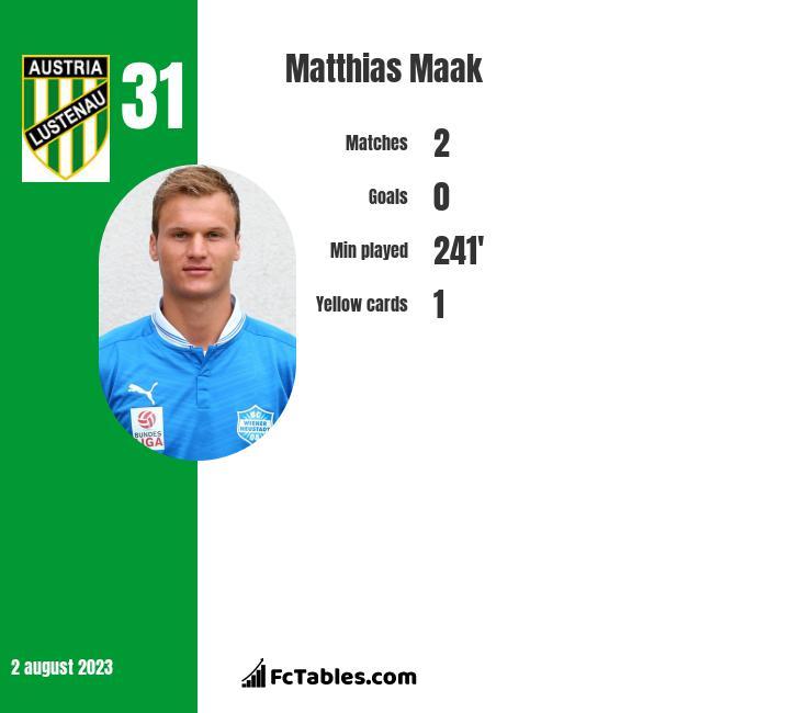 Matthias Maak infographic