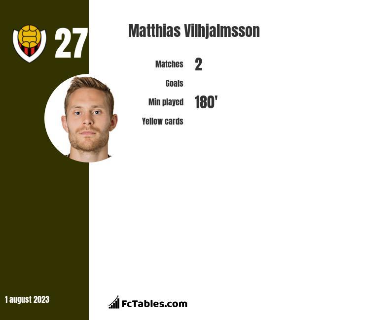 Matthias Vilhjalmsson infographic