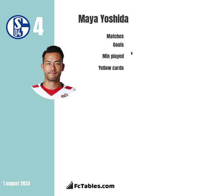 Maya Yoshida infographic