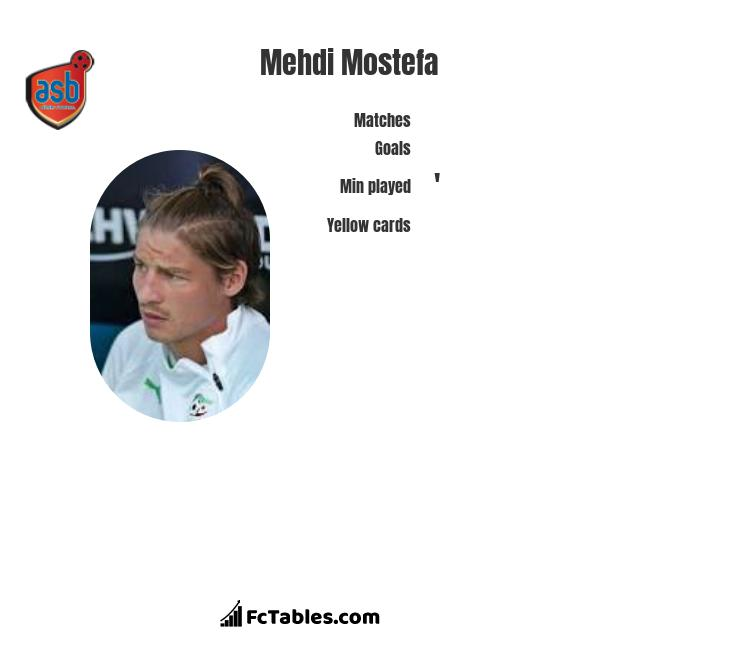 Mehdi Mostefa infographic statistics for AS Beziers