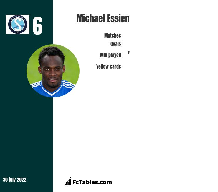 Michael Essien statistics history, goals, assists, game log