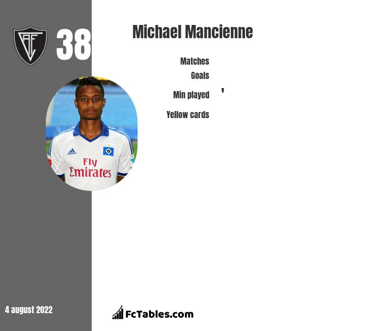 Michael Mancienne infographic