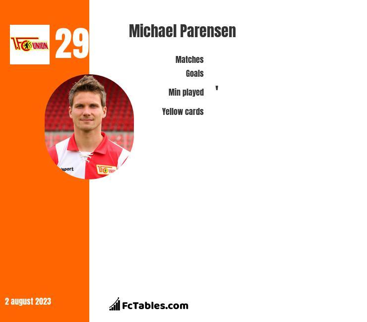 Michael Parensen infographic