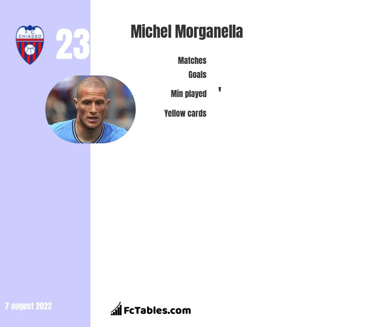 Michel Morganella infographic