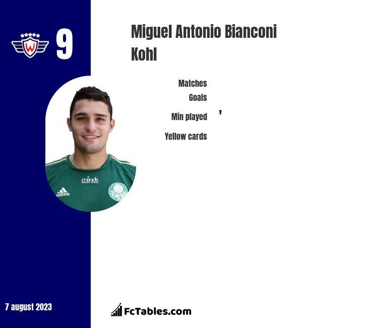 Miguel Antonio Bianconi Kohl infographic