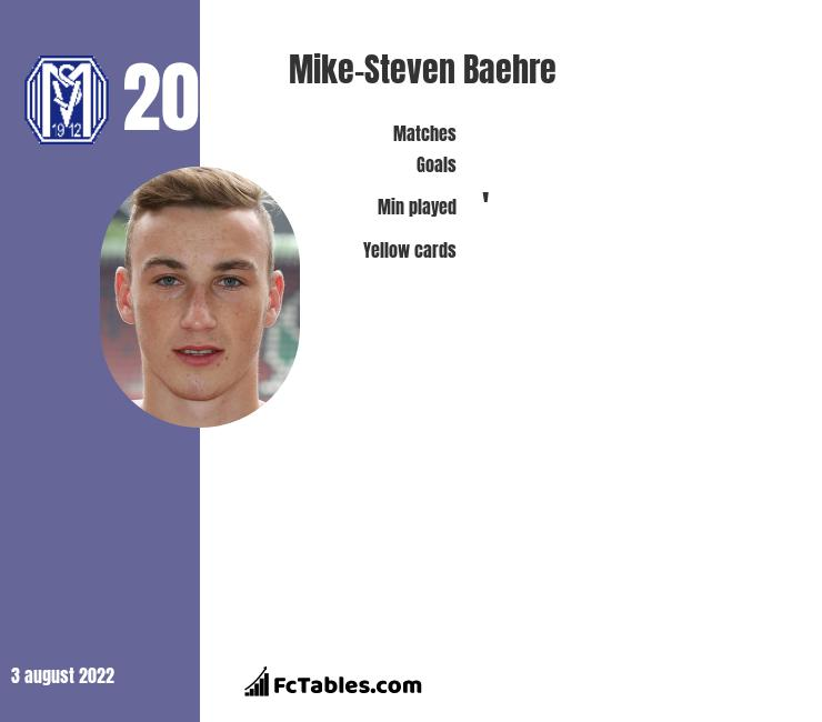 Mike-Steven Baehre infographic