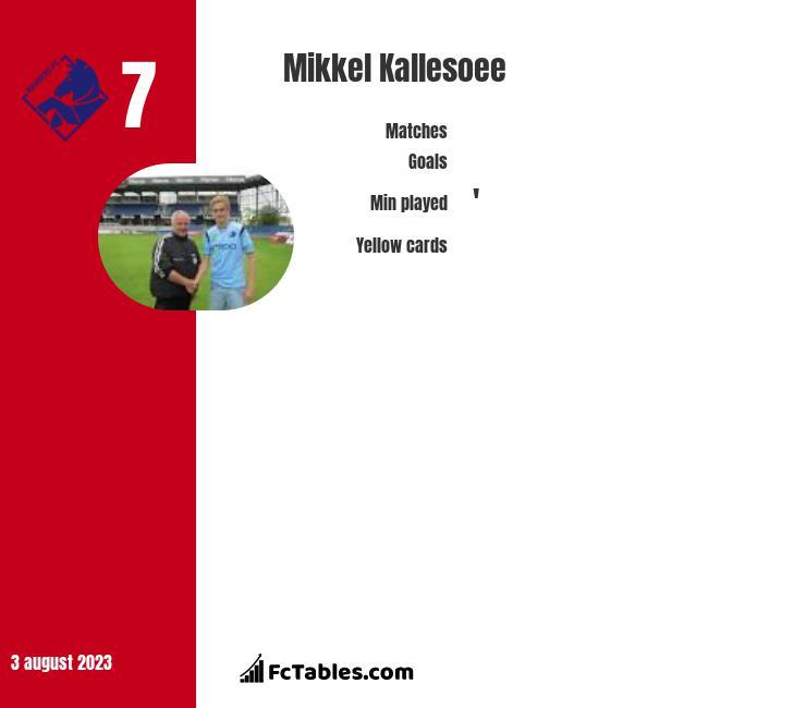 Mikkel Kallesoee infographic