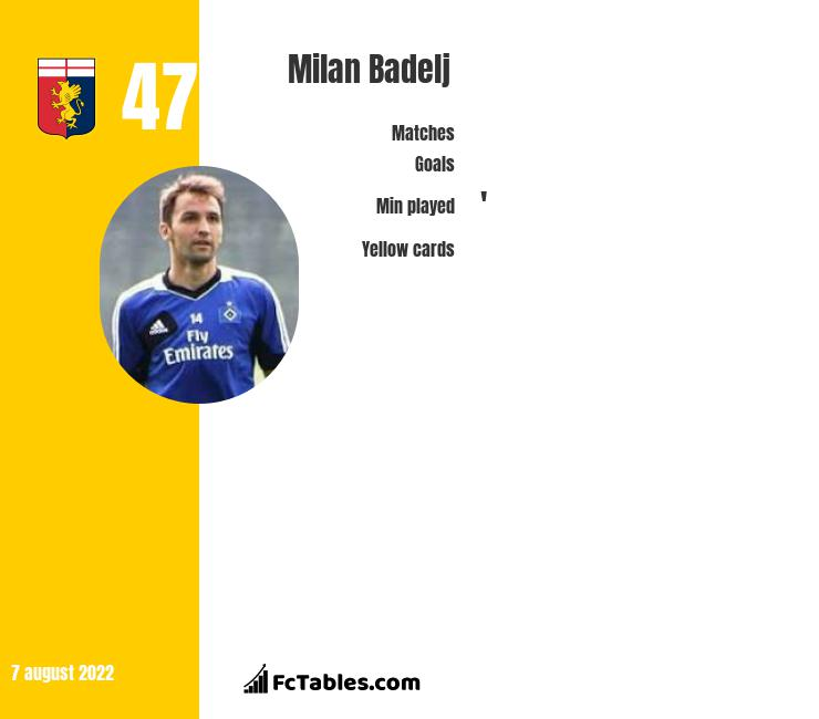 Milan Badelj infographic statistics for Fiorentina