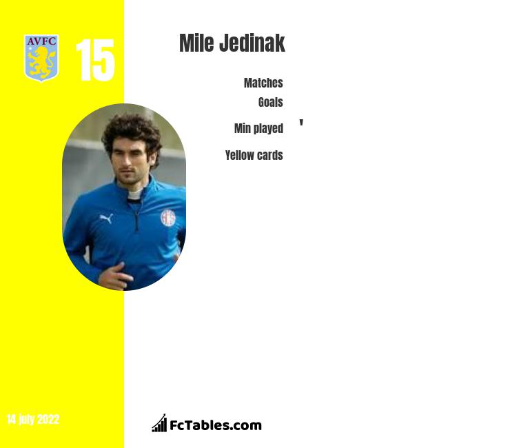 Mile Jedinak infographic