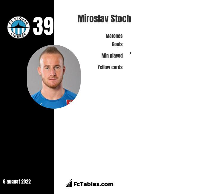 Miroslav Stoch infographic statistics for PAOK Saloniki