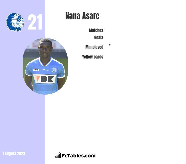 Nana Asare infographic