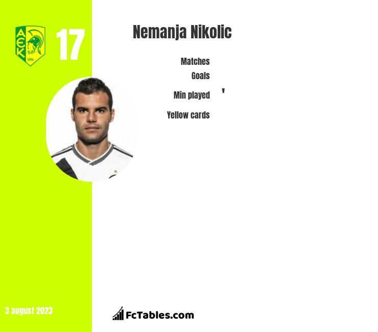 Nemanja Nikolić infographic