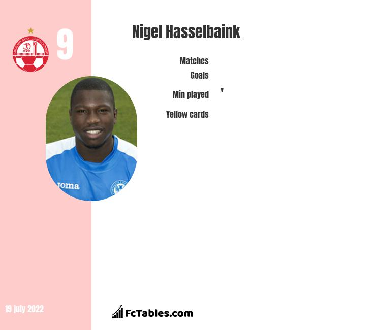 Nigel Hasselbaink infographic