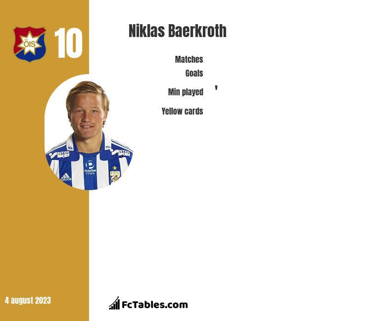 Niklas Baerkroth infographic
