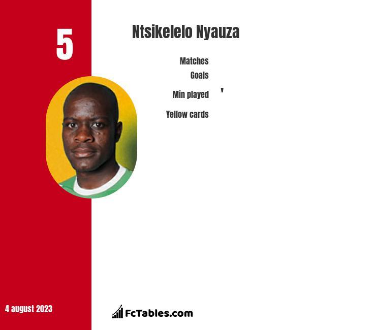 Ntsikelelo Nyauza infographic