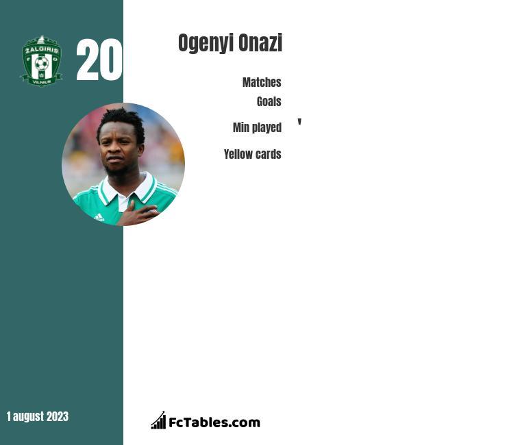Ogenyi Onazi infographic