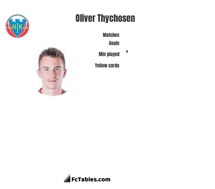 Oliver Thychosen infographic