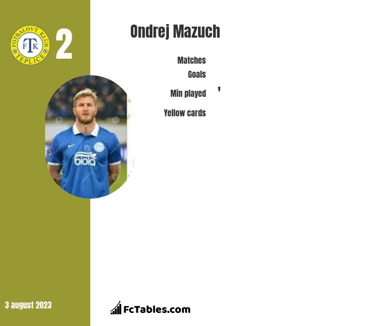 Ondrej Mazuch infographic