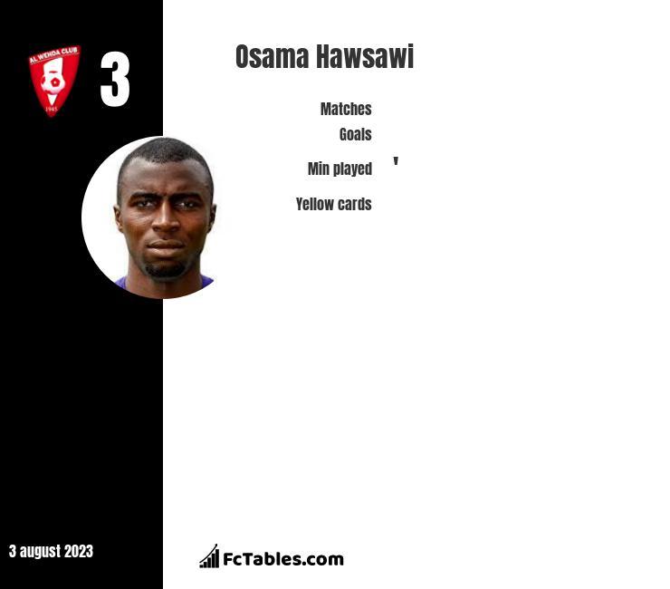 Osama Hawsawi infographic
