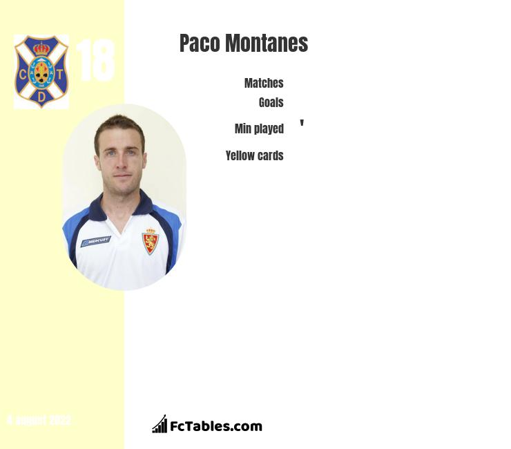 Paco Montanes infographic