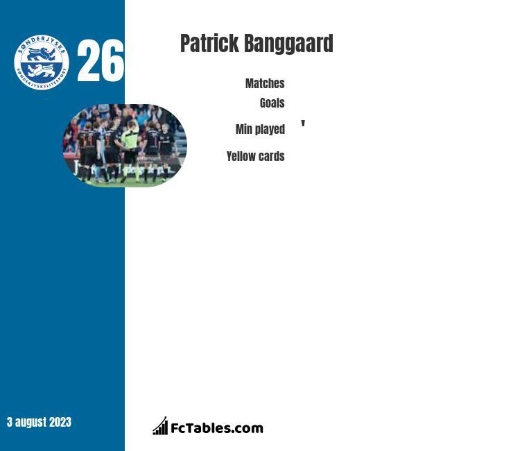 Patrick Banggaard infographic