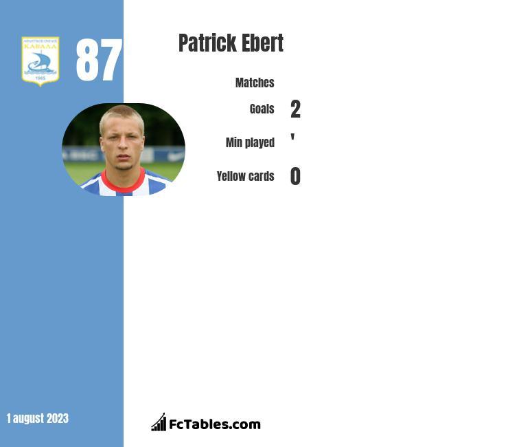 Patrick Ebert infographic